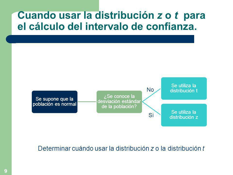 9 Cuando usar la distribución z o t para el cálculo del intervalo de confianza.