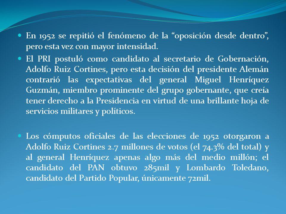 En 1952 se repitió el fenómeno de la oposición desde dentro, pero esta vez con mayor intensidad.