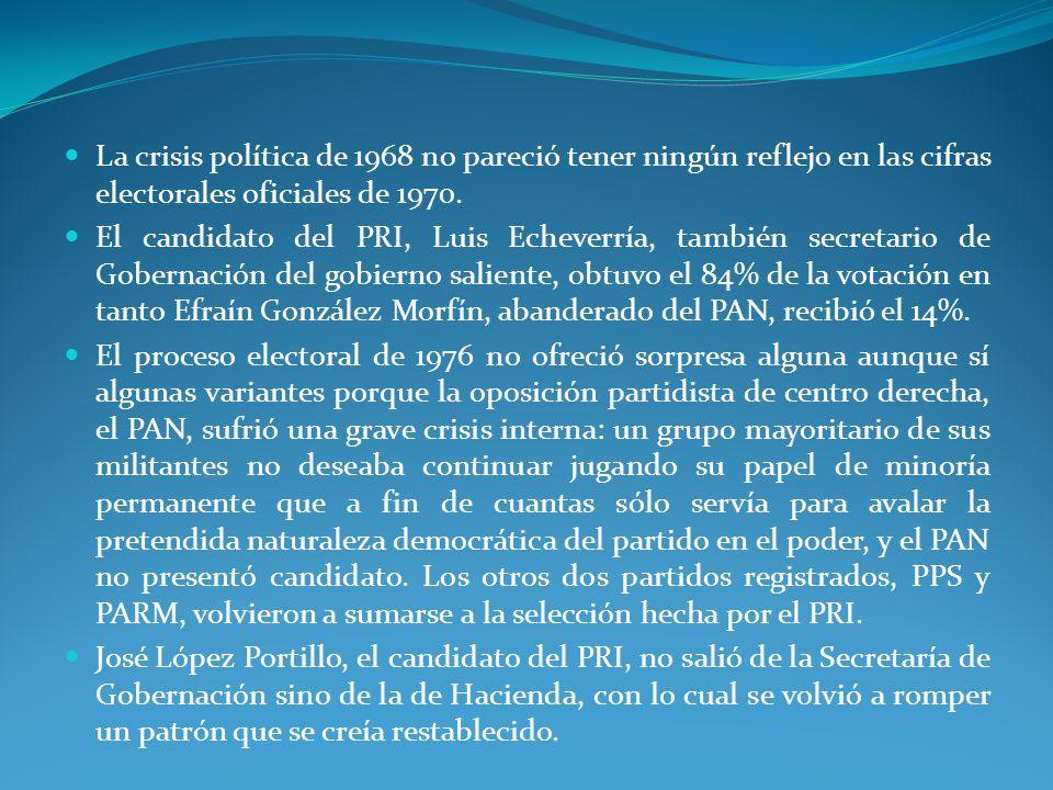 La crisis política de 1968 no pareció tener ningún reflejo en las cifras electorales oficiales de 1970.