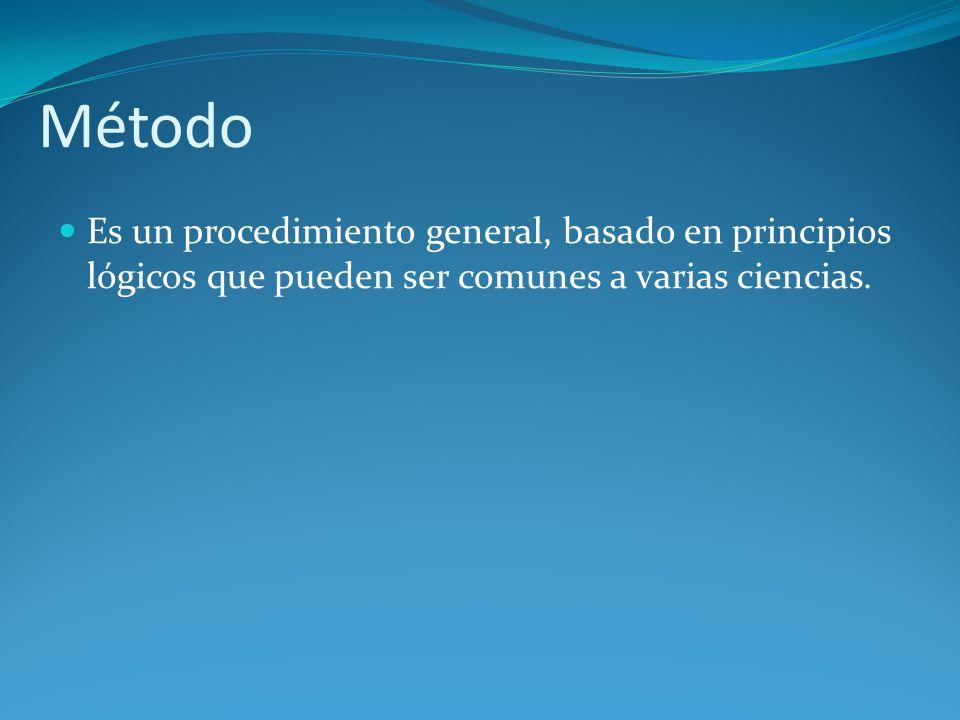 Método Es un procedimiento general, basado en principios lógicos que pueden ser comunes a varias ciencias.