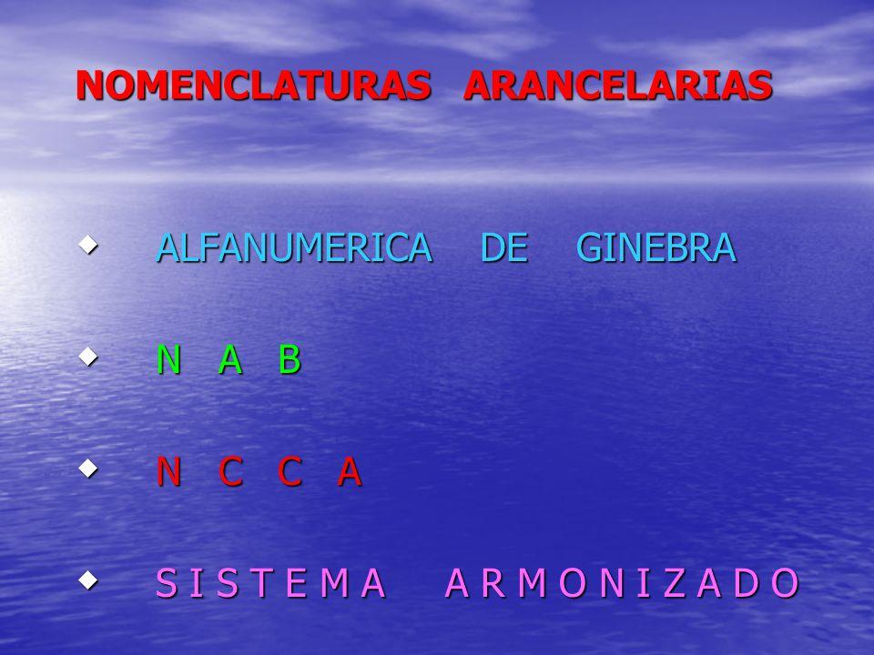 NOMENCLATURAS ARANCELARIAS ALFANUMERICA DE GINEBRA ALFANUMERICA DE GINEBRA N A B N A B N C C A N C C A S I S T E M A A R M O N I Z A D O S I S T E M A