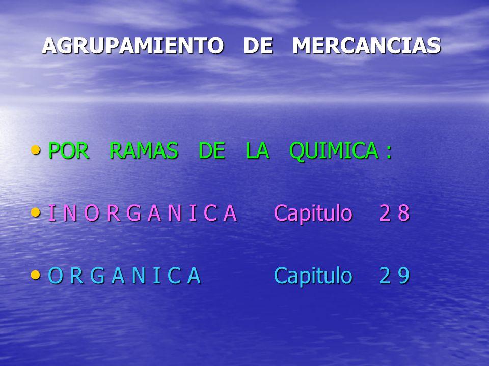 AGRUPAMIENTO DE MERCANCIAS POR RAMAS DE LA QUIMICA : POR RAMAS DE LA QUIMICA : I N O R G A N I C ACapitulo 2 8 I N O R G A N I C ACapitulo 2 8 O R G A
