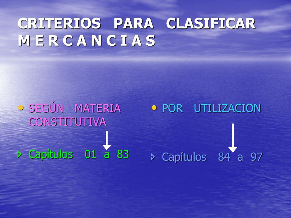 CRITERIOS PARA CLASIFICAR M E R C A N C I A S SEGÚN MATERIA CONSTITUTIVA SEGÚN MATERIA CONSTITUTIVA Capítulos 01 a 83 Capítulos 01 a 83 POR UTILIZACIO