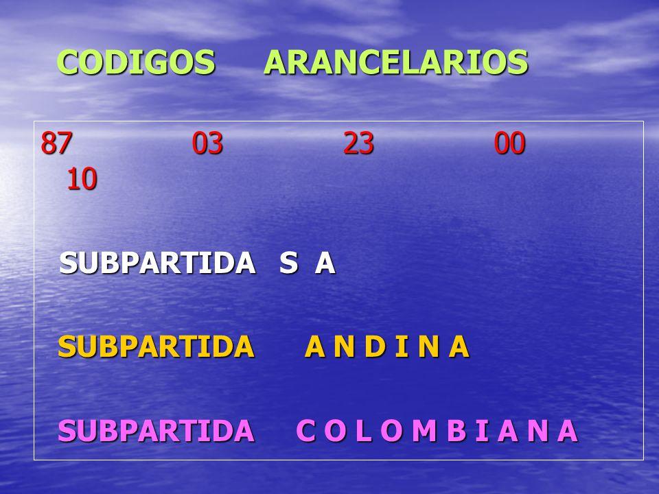CODIGOS ARANCELARIOS 87 03 23 00 10 SUBPARTIDA S A SUBPARTIDA S A SUBPARTIDA A N D I N A SUBPARTIDA A N D I N A SUBPARTIDA C O L O M B I A N A SUBPART