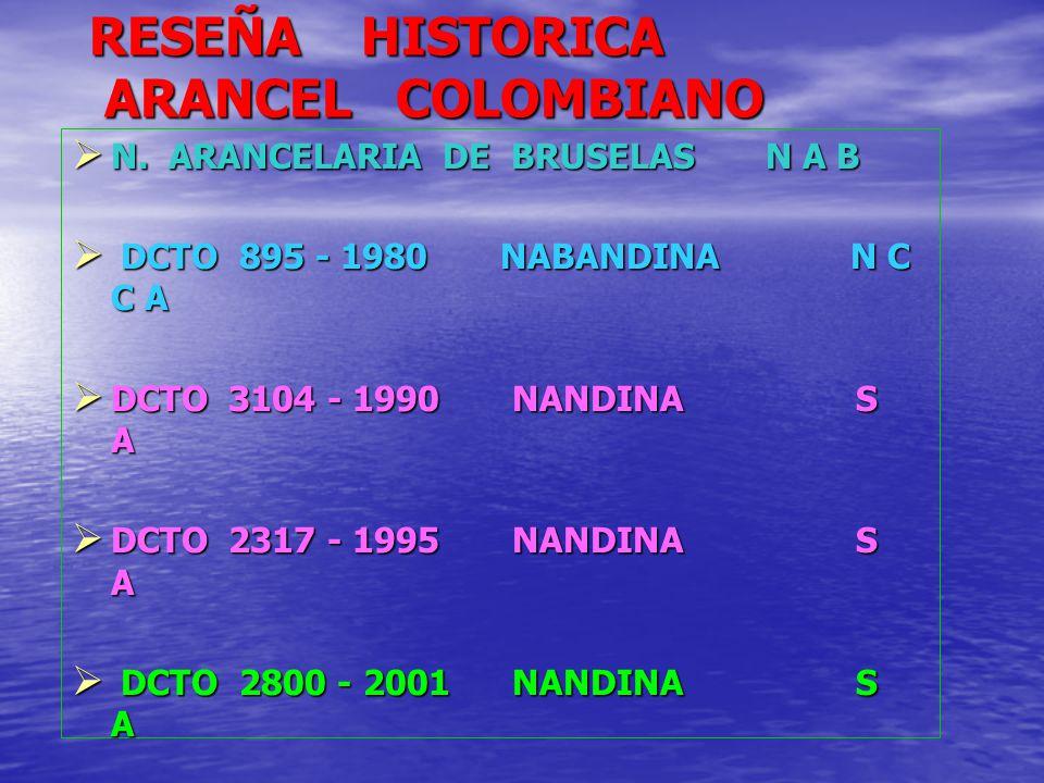 RESEÑA HISTORICA ARANCEL COLOMBIANO N. ARANCELARIA DE BRUSELAS N A B N. ARANCELARIA DE BRUSELAS N A B DCTO 895 - 1980 NABANDINA N C C A DCTO 895 - 198