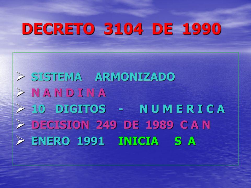 DECRETO 3104 DE 1990 SISTEMA ARMONIZADO SISTEMA ARMONIZADO N A N D I N A N A N D I N A 10 DIGITOS - N U M E R I C A 10 DIGITOS - N U M E R I C A DECIS