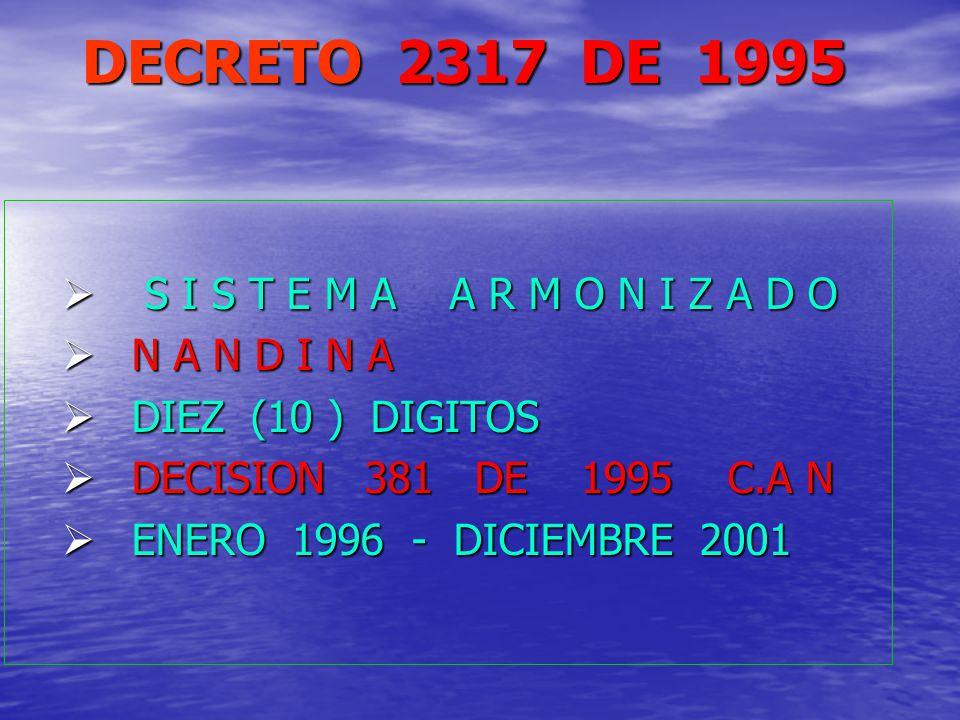 DECRETO 2317 DE 1995 S I S T E M A A R M O N I Z A D O S I S T E M A A R M O N I Z A D O N A N D I N A N A N D I N A DIEZ (10 ) DIGITOS DIEZ (10 ) DIG