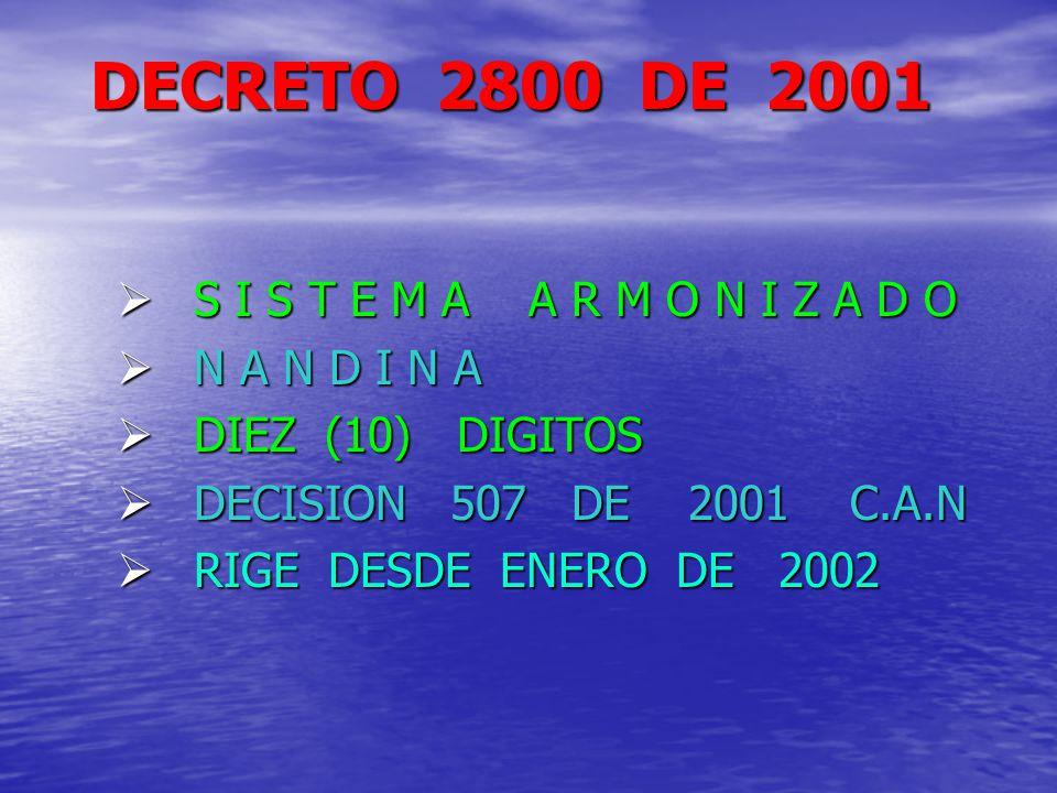 DECRETO 2800 DE 2001 S I S T E M A A R M O N I Z A D O S I S T E M A A R M O N I Z A D O N A N D I N A N A N D I N A DIEZ (10) DIGITOS DIEZ (10) DIGIT