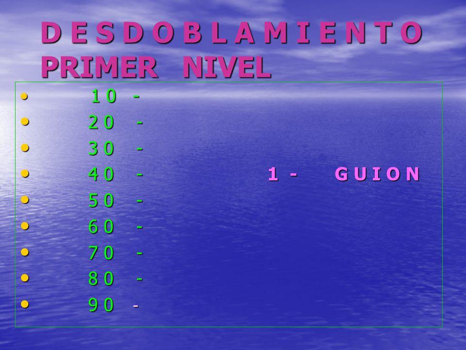 D E S D O B L A M I E N T O PRIMER NIVEL 1 0 - 1 0 - 2 0 - 2 0 - 3 0 - 3 0 - 4 0 - 1 - G U I O N 4 0 - 1 - G U I O N 5 0 - 5 0 - 6 0 - 6 0 - 7 0 - 7 0