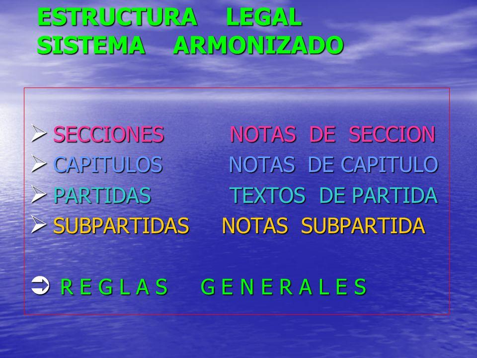 ESTRUCTURA LEGAL SISTEMA ARMONIZADO SECCIONES NOTAS DE SECCION SECCIONES NOTAS DE SECCION CAPITULOS NOTAS DE CAPITULO CAPITULOS NOTAS DE CAPITULO PART