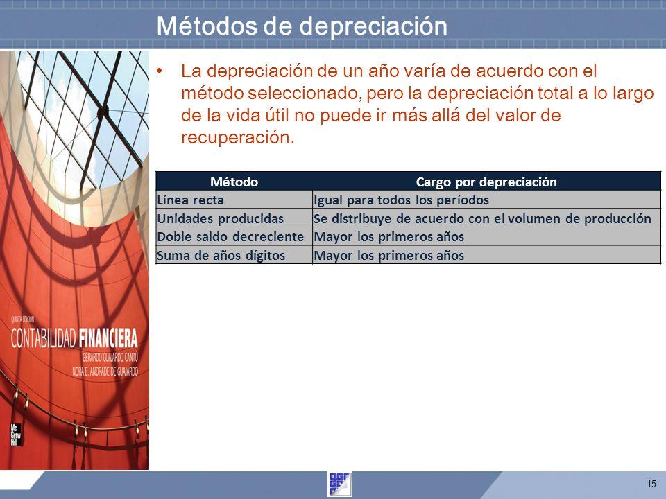 15 Métodos de depreciación La depreciación de un año varía de acuerdo con el método seleccionado, pero la depreciación total a lo largo de la vida útil no puede ir más allá del valor de recuperación.