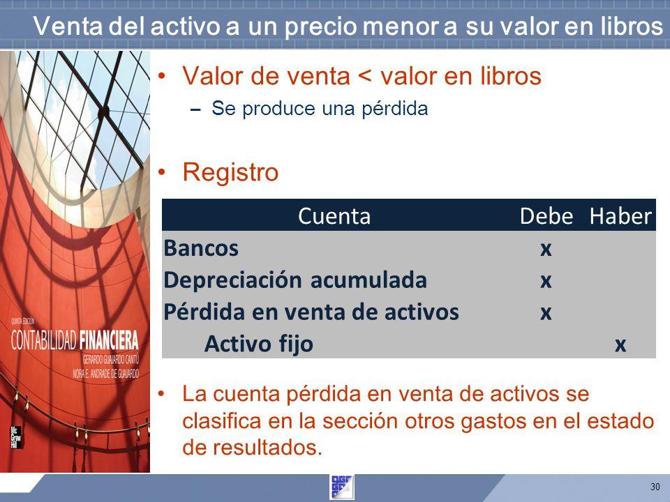 30 Valor de venta < valor en libros –Se produce una pérdida Registro La cuenta pérdida en venta de activos se clasifica en la sección otros gastos en el estado de resultados.