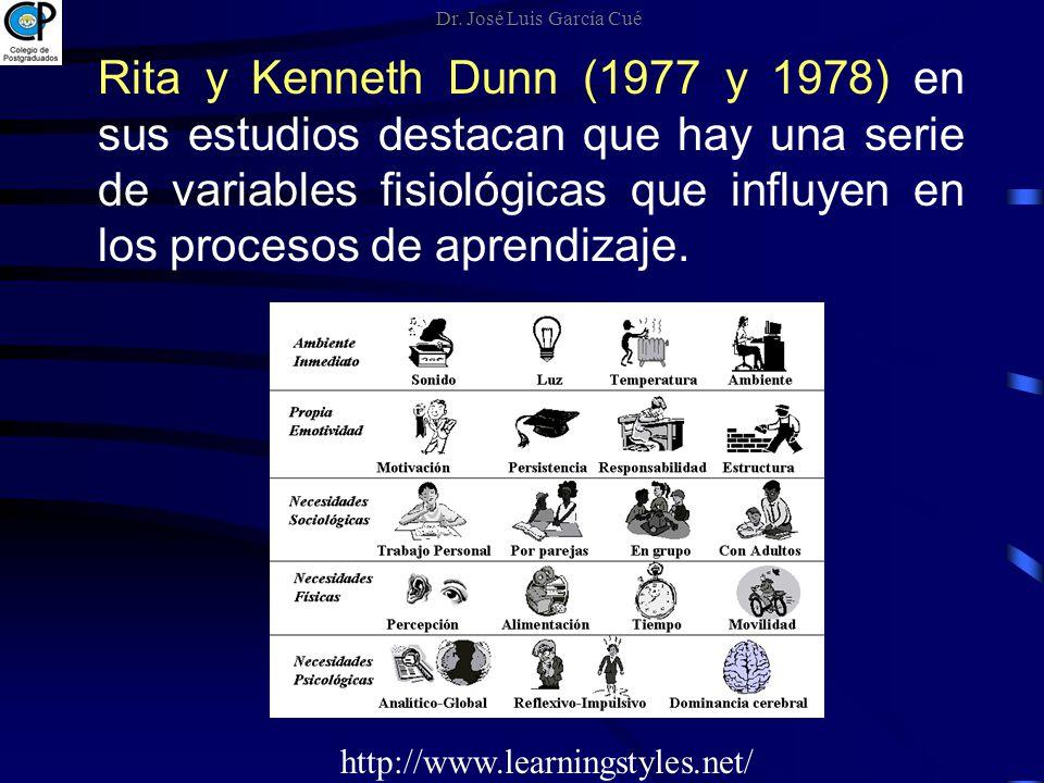 Rita y Kenneth Dunn (1977 y 1978) en sus estudios destacan que hay una serie de variables fisiológicas que influyen en los procesos de aprendizaje. Dr