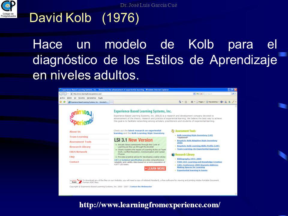 http://www.learningfromexperience.com/ David Kolb (1976) Hace un modelo de Kolb para el diagnóstico de los Estilos de Aprendizaje en niveles adultos.