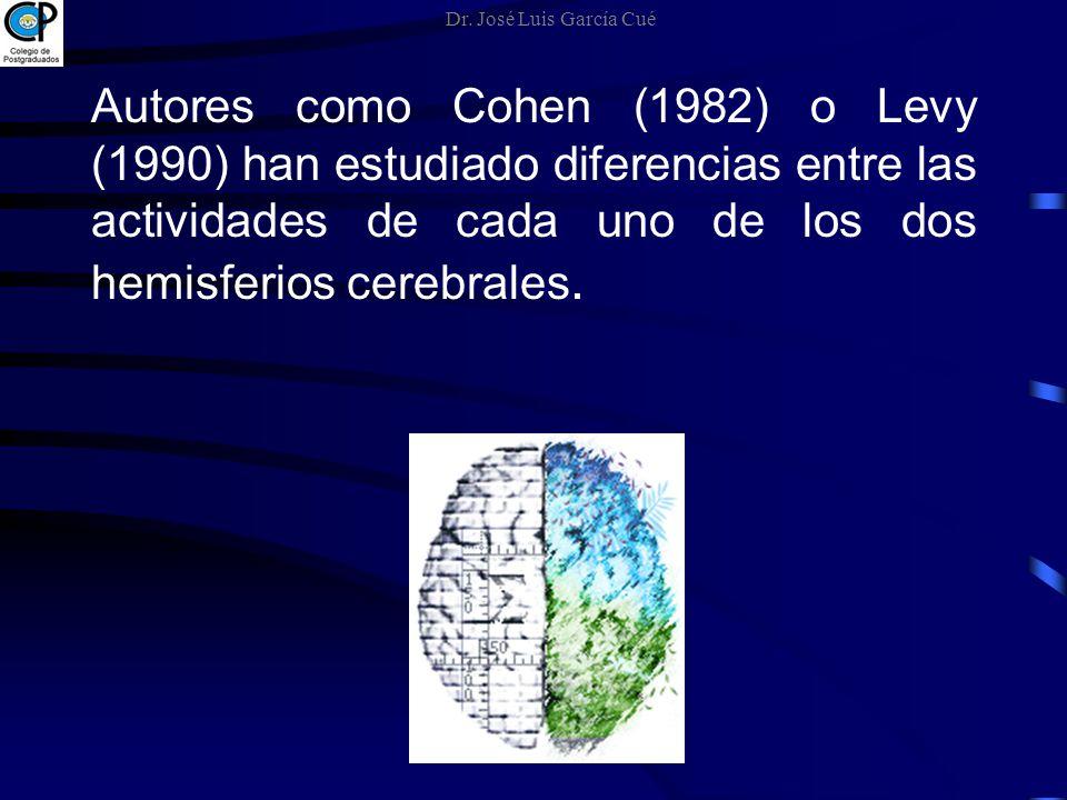 Autores como Cohen (1982) o Levy (1990) han estudiado diferencias entre las actividades de cada uno de los dos hemisferios cerebrales. Dr. José Luis G