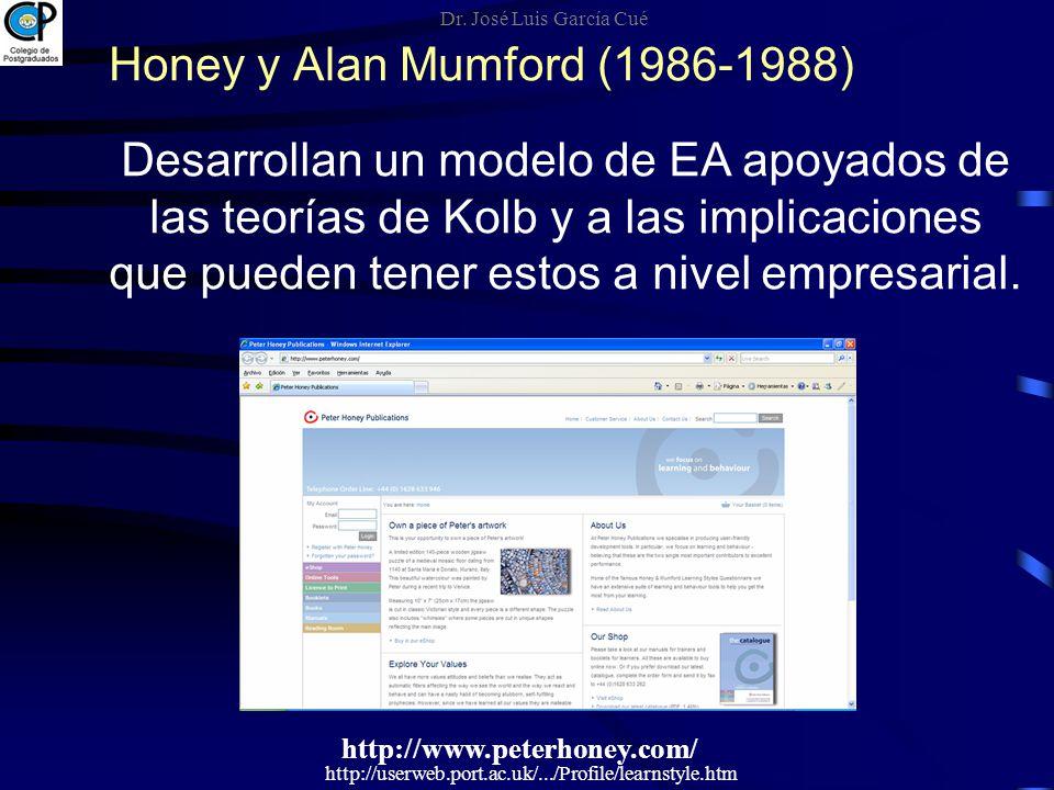 http://userweb.port.ac.uk/.../Profile/learnstyle.htm http://www.peterhoney.com/ Honey y Alan Mumford (1986-1988) Desarrollan un modelo de EA apoyados