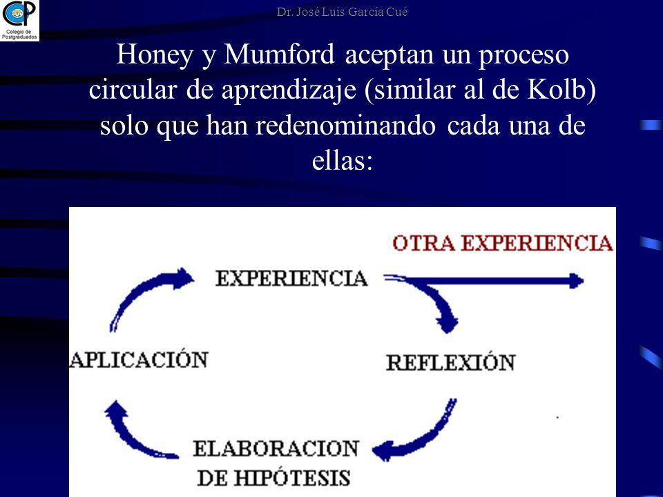 Honey y Mumford aceptan un proceso circular de aprendizaje (similar al de Kolb) solo que han redenominando cada una de ellas: Dr. José Luis García Cué