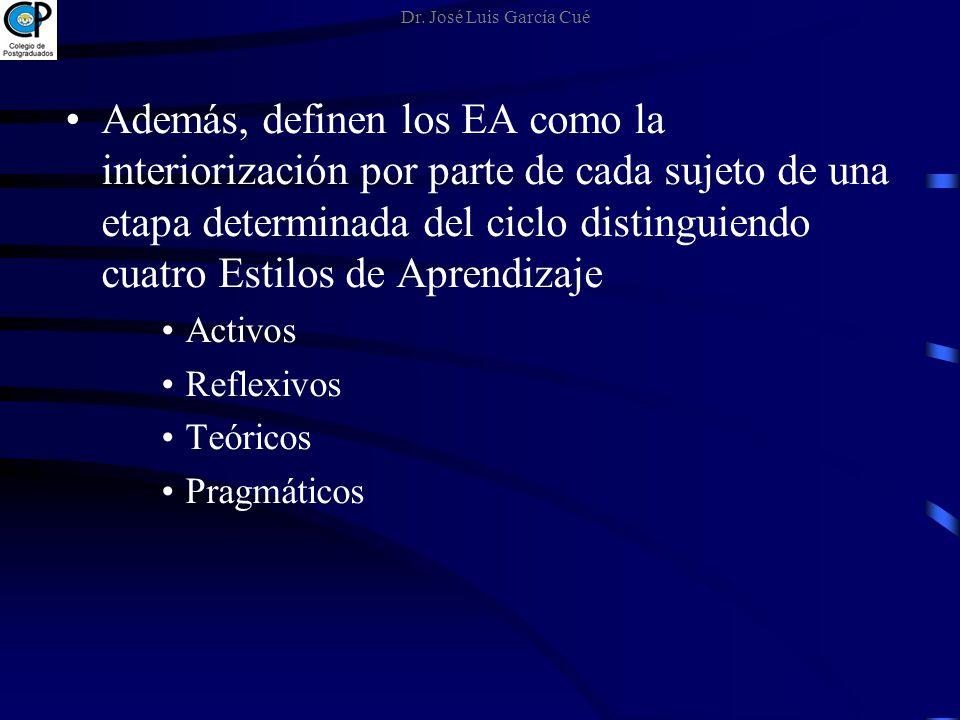 Además, definen los EA como la interiorización por parte de cada sujeto de una etapa determinada del ciclo distinguiendo cuatro Estilos de Aprendizaje