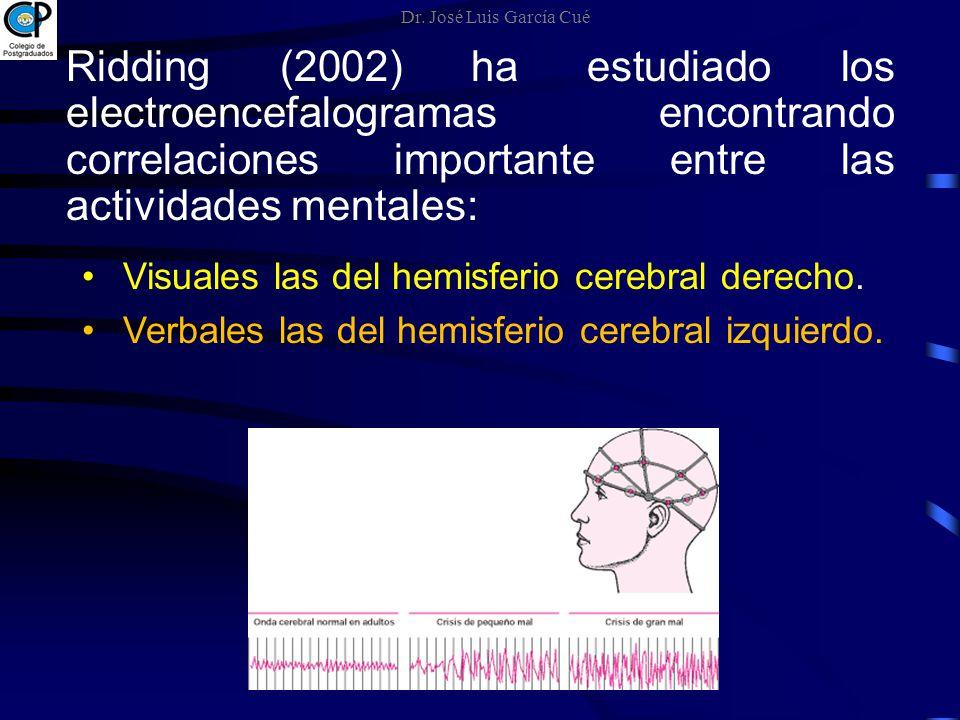 Ridding (2002) ha estudiado los electroencefalogramas encontrando correlaciones importante entre las actividades mentales: Visuales las del hemisferio