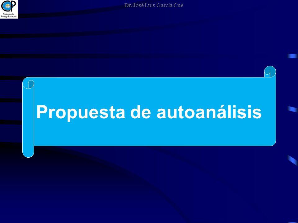 Propuesta de autoanálisis Dr. José Luis García Cué