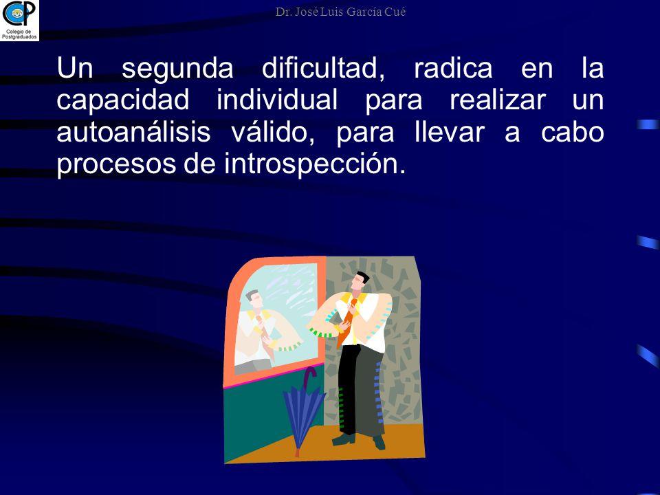 Un segunda dificultad, radica en la capacidad individual para realizar un autoanálisis válido, para llevar a cabo procesos de introspección. Dr. José