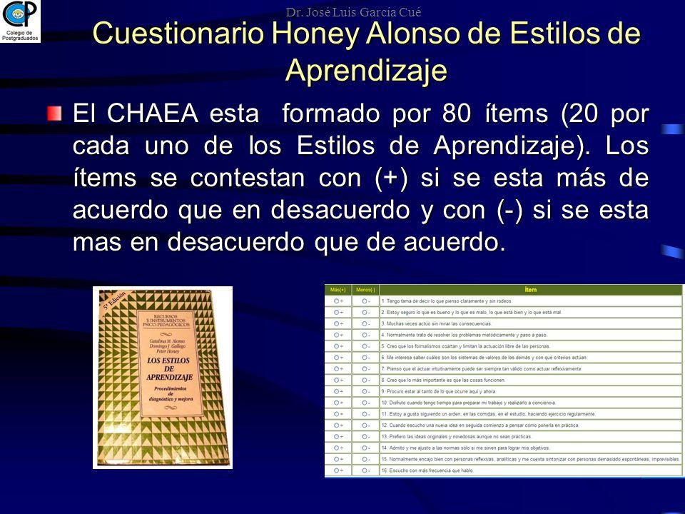 El CHAEA esta formado por 80 ítems (20 por cada uno de los Estilos de Aprendizaje). Los ítems se contestan con (+) si se esta más de acuerdo que en de
