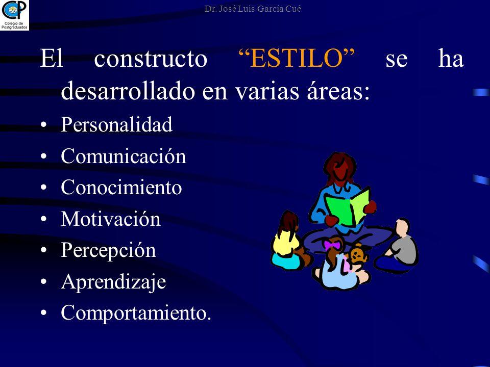 El constructo ESTILO se ha desarrollado en varias áreas: Personalidad Comunicación Conocimiento Motivación Percepción Aprendizaje Comportamiento. Dr.