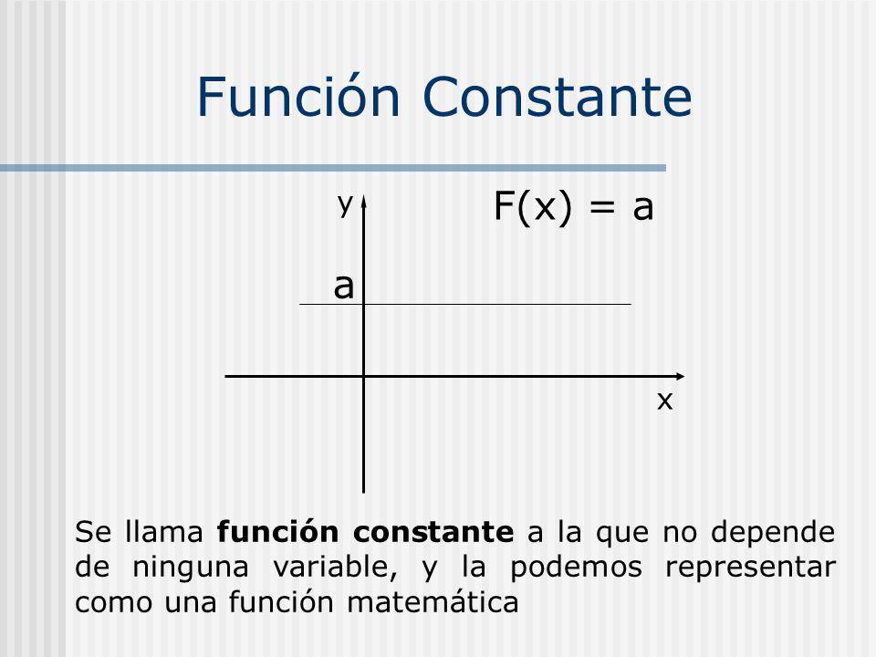 Función Constante x y F(x) = a a Se llama función constante a la que no depende de ninguna variable, y la podemos representar como una función matemática