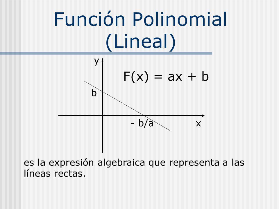 Función Polinomial (Lineal) y F(x) = ax + b x b - b/a es la expresión algebraica que representa a las líneas rectas.