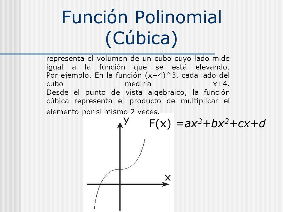 Función Polinomial (Cúbica) F(x) =ax 3 +bx 2 +cx+d representa el volumen de un cubo cuyo lado mide igual a la función que se está elevando.