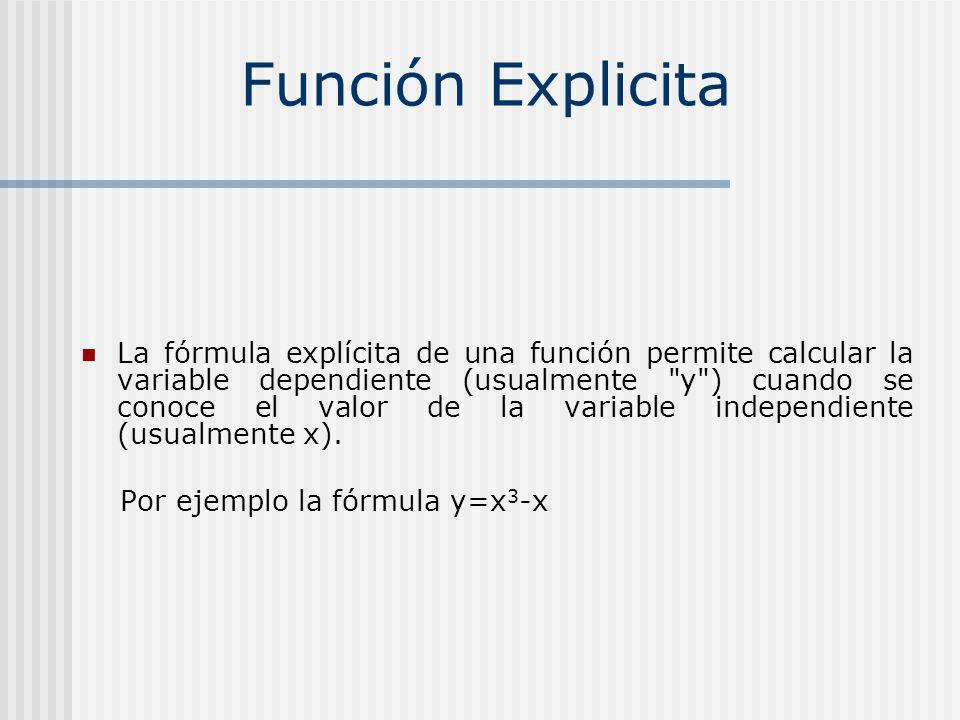 La fórmula explícita de una función permite calcular la variable dependiente (usualmente y ) cuando se conoce el valor de la variable independiente (usualmente x).