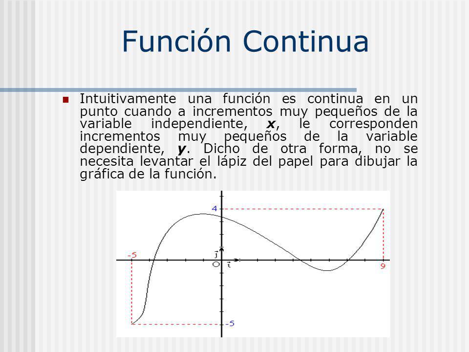 Intuitivamente una función es continua en un punto cuando a incrementos muy pequeños de la variable independiente, x, le corresponden incrementos muy pequeños de la variable dependiente, y.