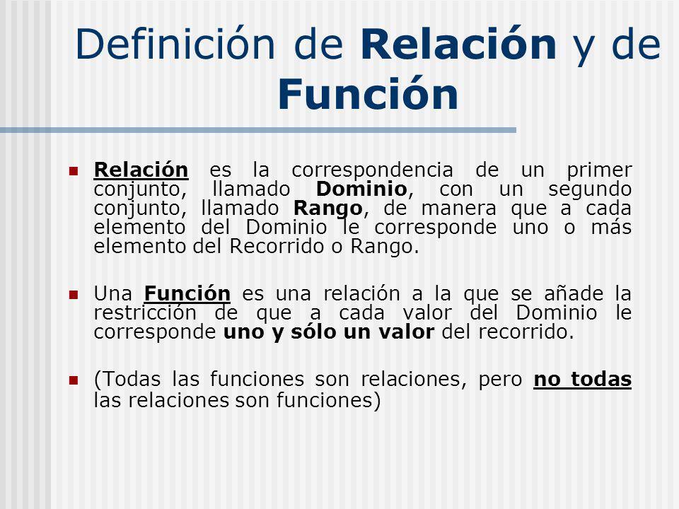 Definición de Relación y de Función Relación es la correspondencia de un primer conjunto, llamado Dominio, con un segundo conjunto, llamado Rango, de manera que a cada elemento del Dominio le corresponde uno o más elemento del Recorrido o Rango.