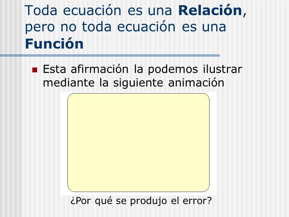 Toda ecuación es una Relación, pero no toda ecuación es una Función Esta afirmación la podemos ilustrar mediante la siguiente animación ¿Por qué se produjo el error?