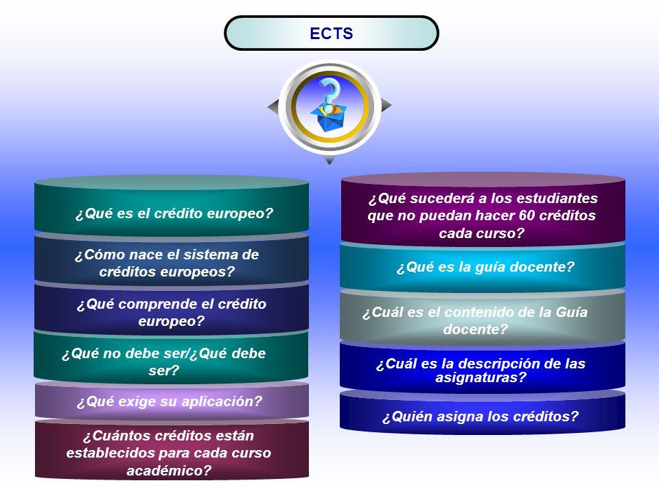 ECTS ¿Cuántos créditos están establecidos para cada curso académico? ¿Quién asigna los créditos? ¿Qué es la guía docente? ¿Cuál es el contenido de la