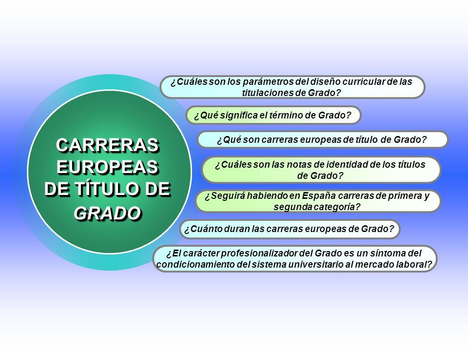 ¿Cuáles son los parámetros del diseño curricular de las titulaciones de Grado? ¿Qué significa el término de Grado? ¿Qué son carreras europeas de títul