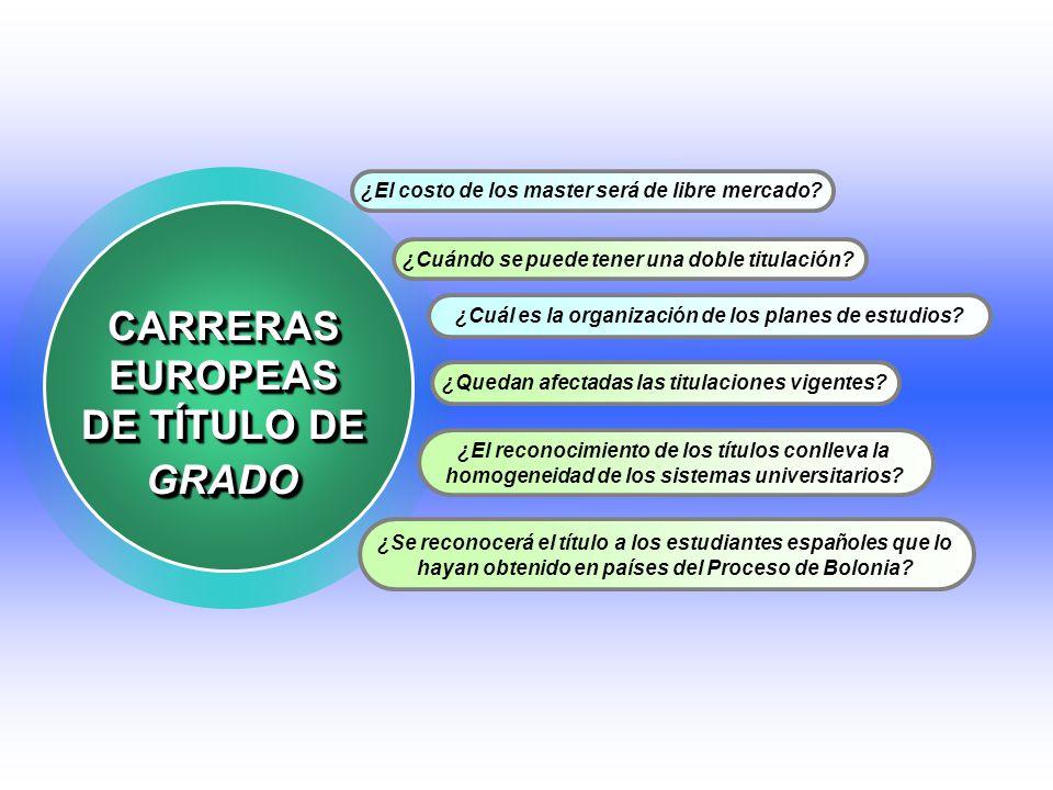 ¿Se reconocerá el título a los estudiantes españoles que lo hayan obtenido en países del Proceso de Bolonia? ¿El reconocimiento de los títulos conllev