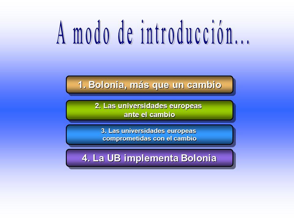 1. Bolonia, más que un cambio 2. Las universidades europeas ante el cambio 2. Las universidades europeas ante el cambio 3. Las universidades europeas