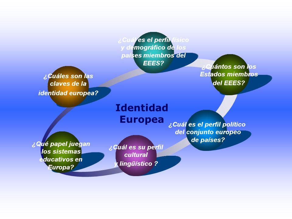 Identidad Europea ¿Cuáles son las claves de la identidad europea? ¿Cuál es el perfil físico y demográfico de los países miembros del EEES? ¿Cuántos so
