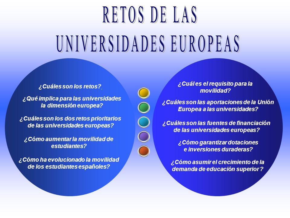 ¿Cuáles son los retos? ¿Qué implica para las universidades la dimensión europea? ¿Cuáles son los dos retos prioritarios de las universidades europeas?