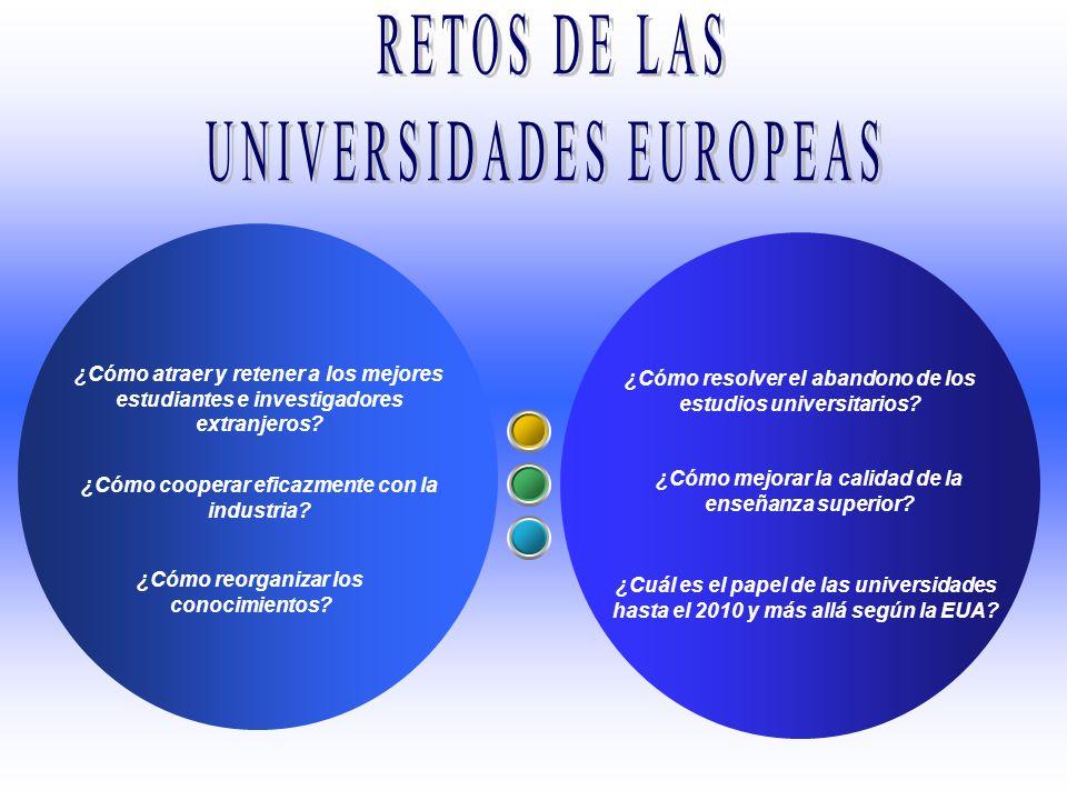 ¿Cómo atraer y retener a los mejores estudiantes e investigadores extranjeros? ¿Cómo cooperar eficazmente con la industria? ¿Cómo reorganizar los cono