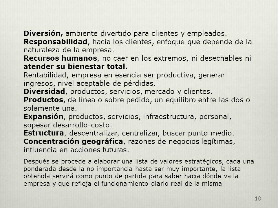 10 Diversión, ambiente divertido para clientes y empleados. Responsabilidad, hacia los clientes, enfoque que depende de la naturaleza de la empresa. R
