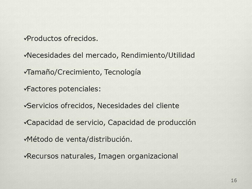 16 Productos ofrecidos. Necesidades del mercado, Rendimiento/Utilidad Tamaño/Crecimiento, Tecnología Factores potenciales: Servicios ofrecidos, Necesi