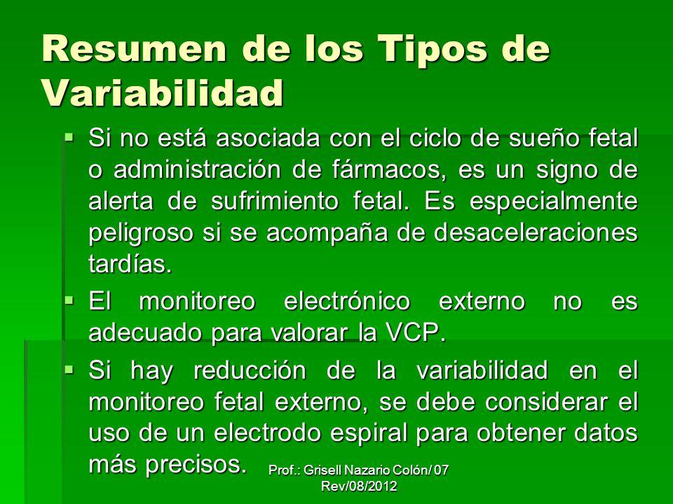 Prof.: Grisell Nazario Colón/ 07 Rev/08/2012 Resumen de los Tipos de Variabilidad Si no está asociada con el ciclo de sueño fetal o administración de fármacos, es un signo de alerta de sufrimiento fetal.