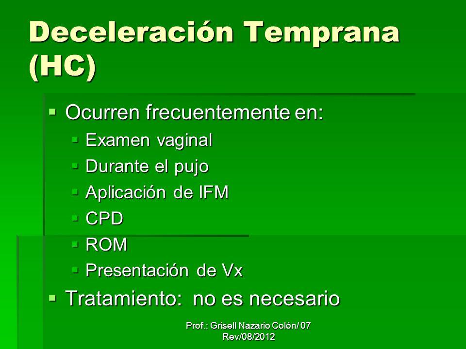 Deceleración Temprana (HC) Ocurren frecuentemente en: Ocurren frecuentemente en: Examen vaginal Examen vaginal Durante el pujo Durante el pujo Aplicación de IFM Aplicación de IFM CPD CPD ROM ROM Presentación de Vx Presentación de Vx Tratamiento: no es necesario Tratamiento: no es necesario Prof.: Grisell Nazario Colón/ 07 Rev/08/2012