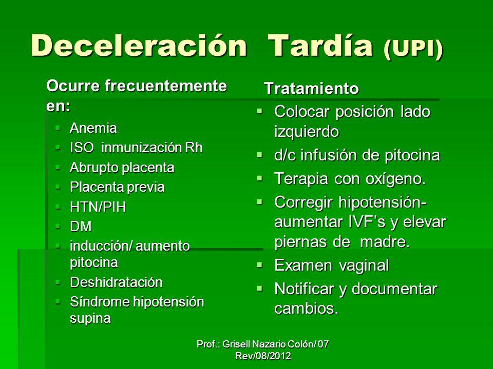 Deceleración Tardía (UPI) Ocurre frecuentemente en: Anemia ISO inmunización Rh Abrupto placenta Placenta previa HTN/PIH DM inducción/ aumento pitocina