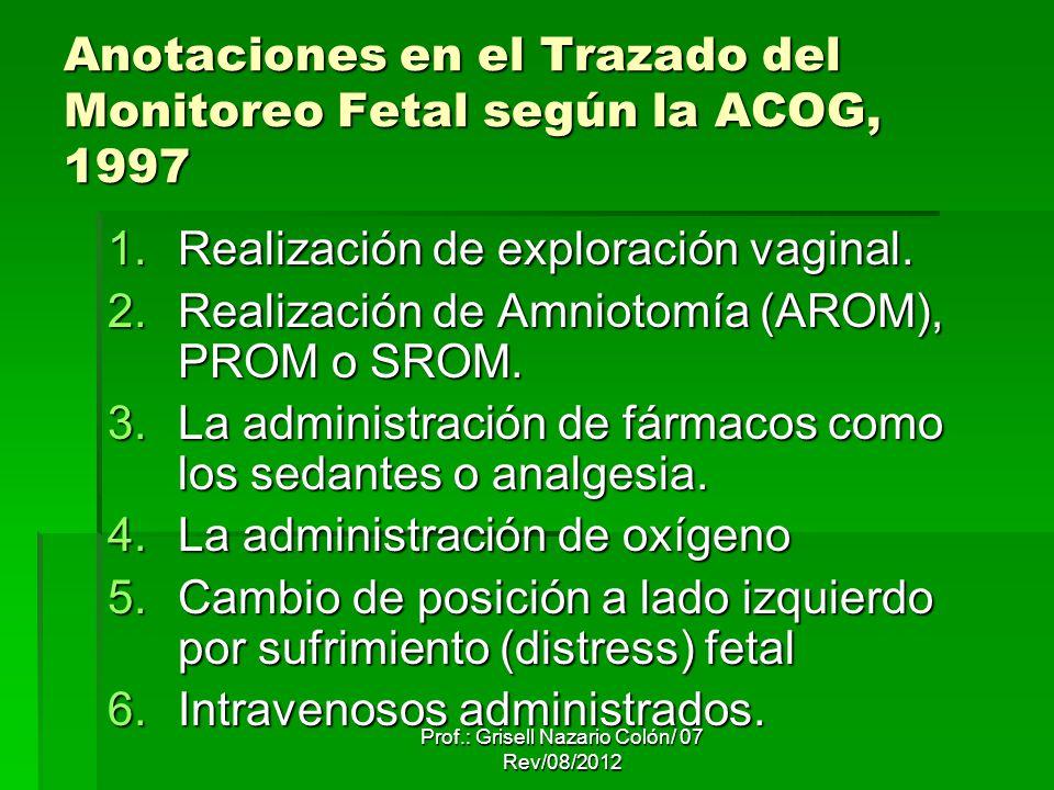 Anotaciones en el Trazado del Monitoreo Fetal según la ACOG, 1997 1.Realización de exploración vaginal. 2.Realización de Amniotomía (AROM), PROM o SRO