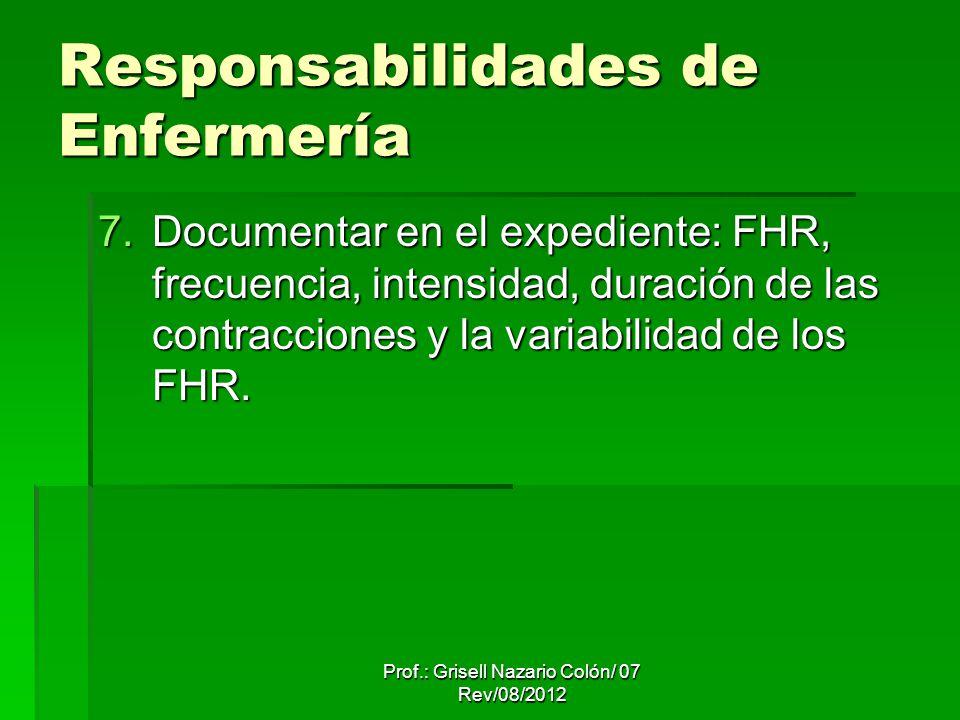 Responsabilidades de Enfermería 7.Documentar en el expediente: FHR, frecuencia, intensidad, duración de las contracciones y la variabilidad de los FHR
