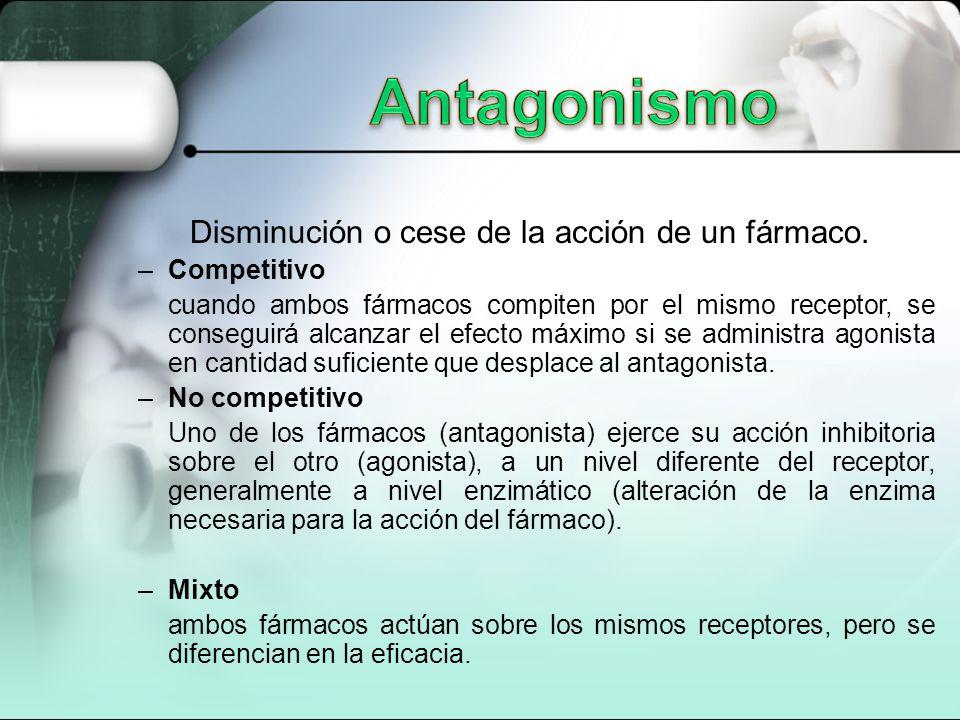 Disminución o cese de la acción de un fármaco. –Competitivo cuando ambos fármacos compiten por el mismo receptor, se conseguirá alcanzar el efecto máx