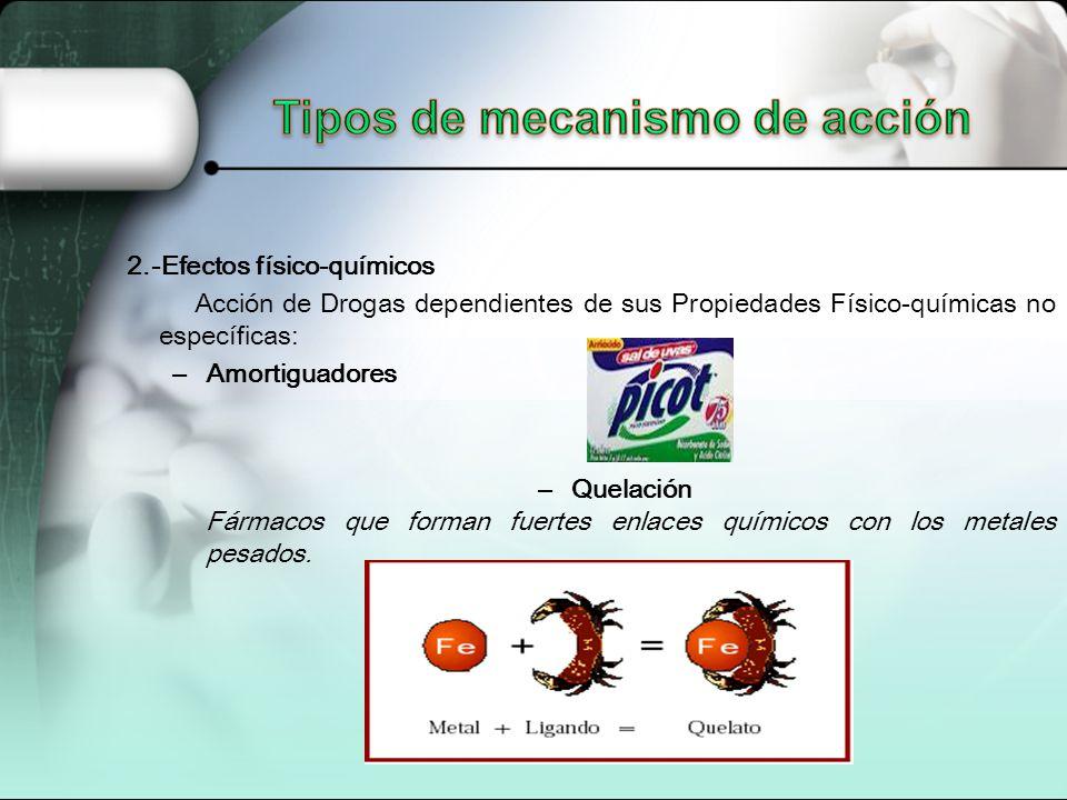 2.-Efectos físico-químicos Acción de Drogas dependientes de sus Propiedades Físico-químicas no específicas: – Amortiguadores – Quelación Fármacos que